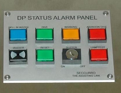 DP Status alarm panel